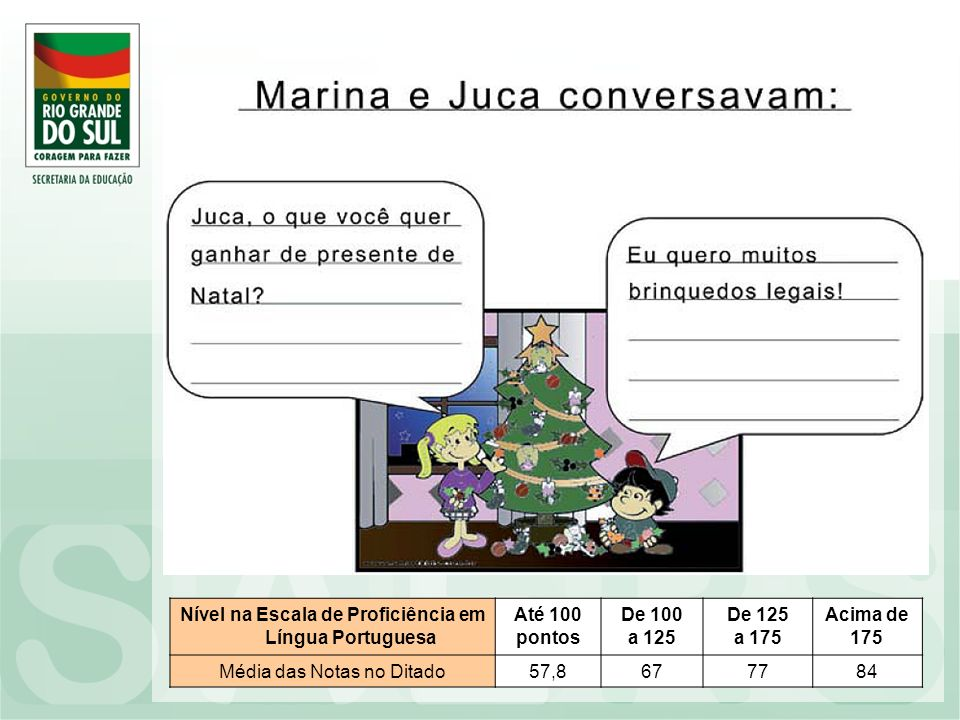 Nível na Escala de Proficiência em Língua Portuguesa