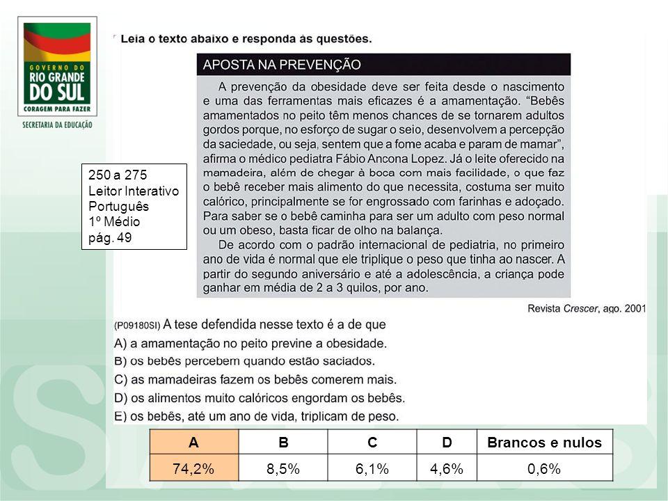 A B C D Brancos e nulos 74,2% 8,5% 6,1% 4,6% 0,6% 250 a 275