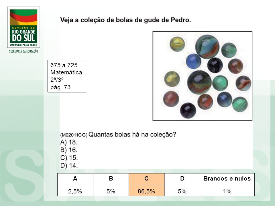 675 a 725 Matemática 2ª/3º pág. 73 A B C D Brancos e nulos 2,5% 5% 86,5% 1%