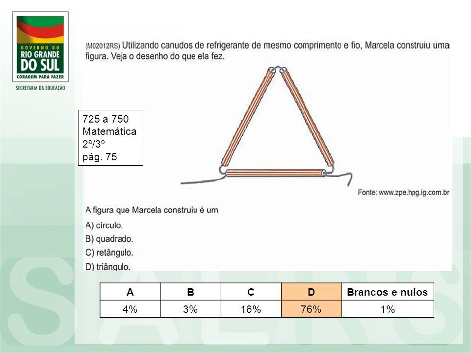 725 a 750 Matemática 2ª/3º pág. 75 A B C D Brancos e nulos 4% 3% 16% 76% 1%
