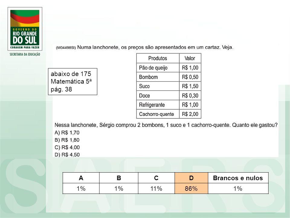 abaixo de 175 Matemática 5ª pág. 38 A B C D Brancos e nulos 1% 11% 86%