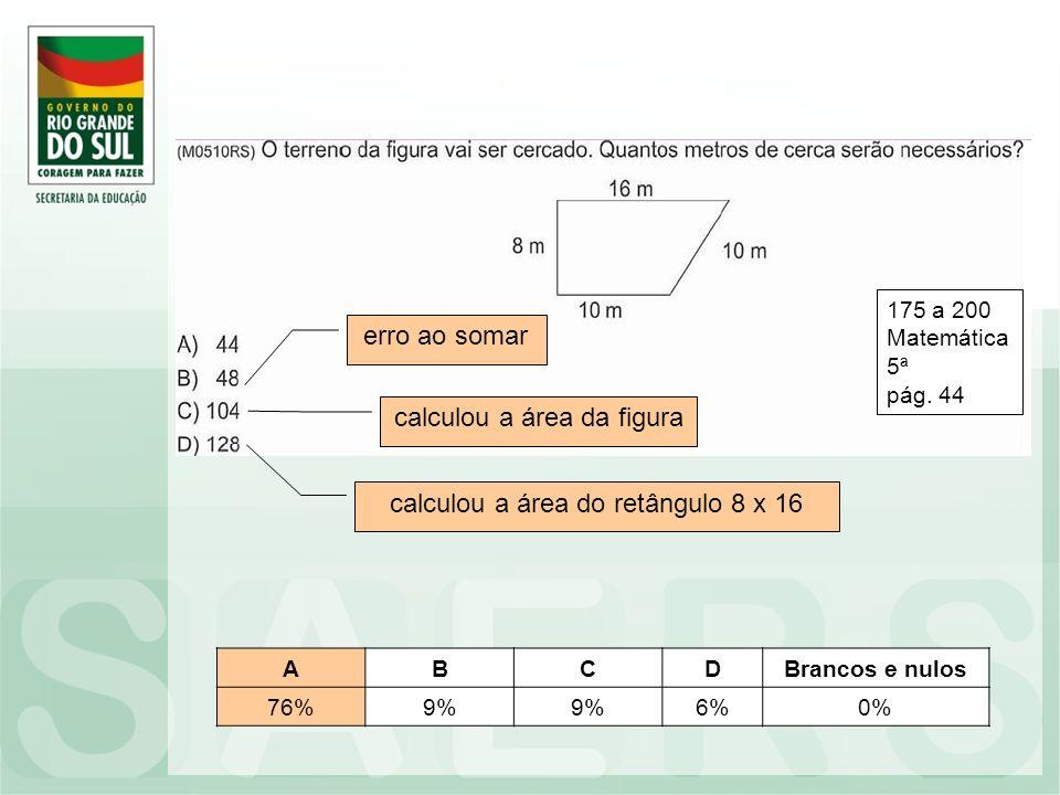 calculou a área da figura
