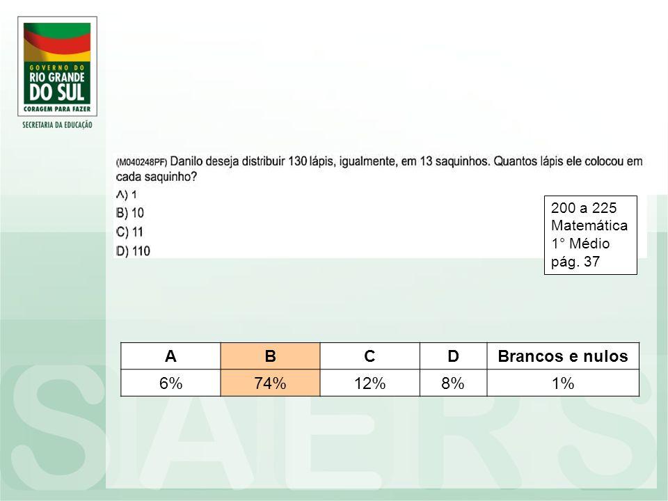 A B C D Brancos e nulos 6% 74% 12% 8% 1% 200 a 225 Matemática 1° Médio