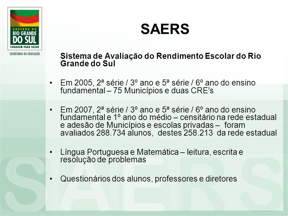 SAERS Sistema de Avaliação do Rendimento Escolar do Rio Grande do Sul