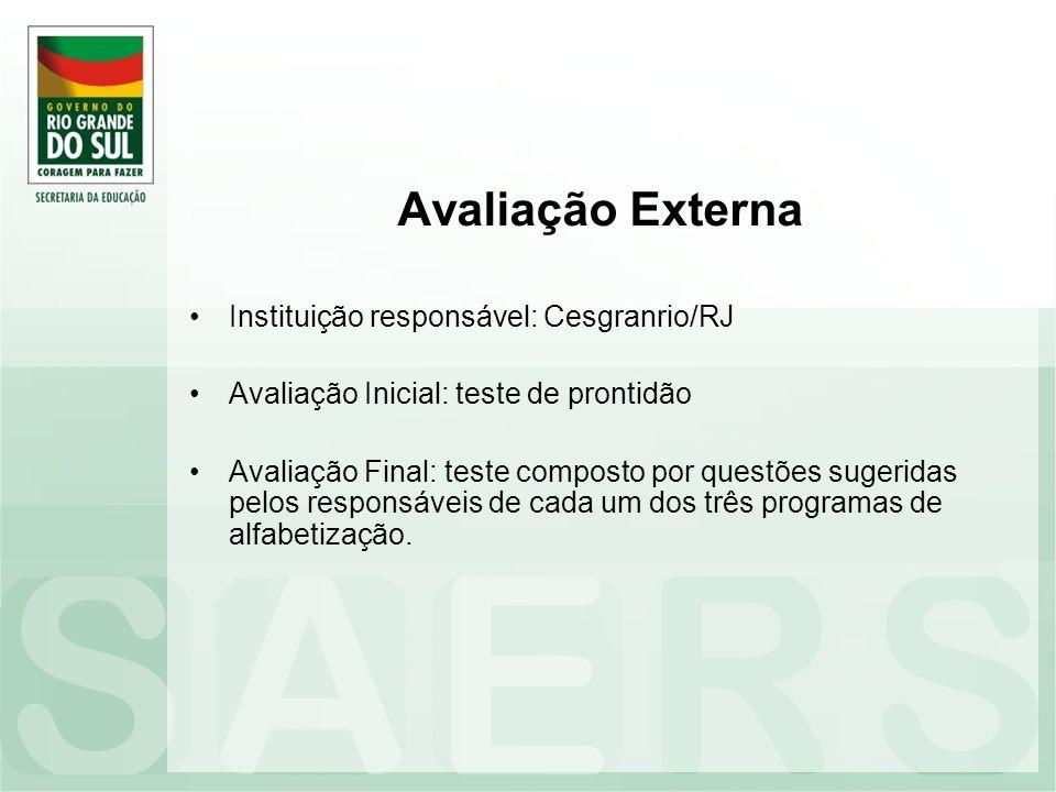 Avaliação Externa Instituição responsável: Cesgranrio/RJ