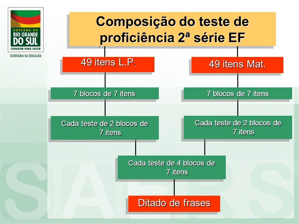 Composição do teste de proficiência 2ª série EF