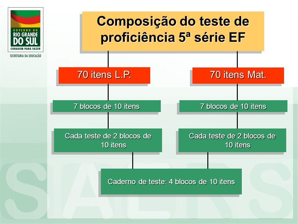 Composição do teste de proficiência 5ª série EF