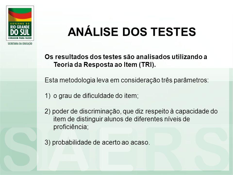 ANÁLISE DOS TESTES Os resultados dos testes são analisados utilizando a Teoria da Resposta ao Item (TRI).