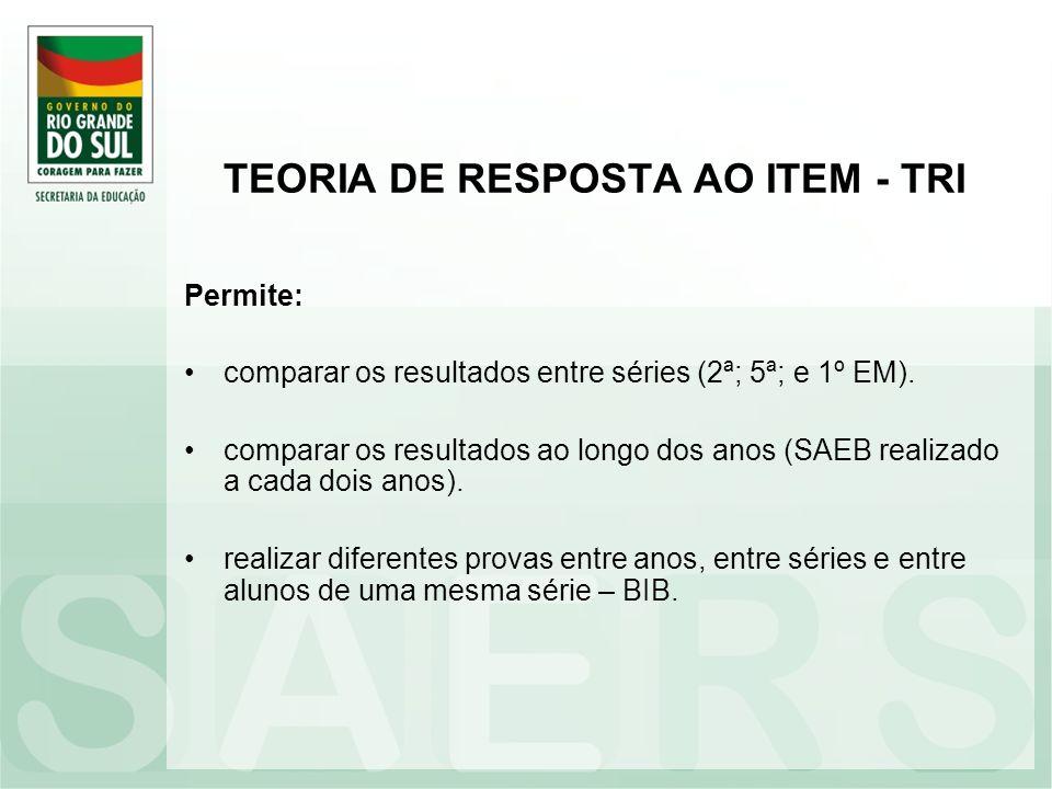 TEORIA DE RESPOSTA AO ITEM - TRI
