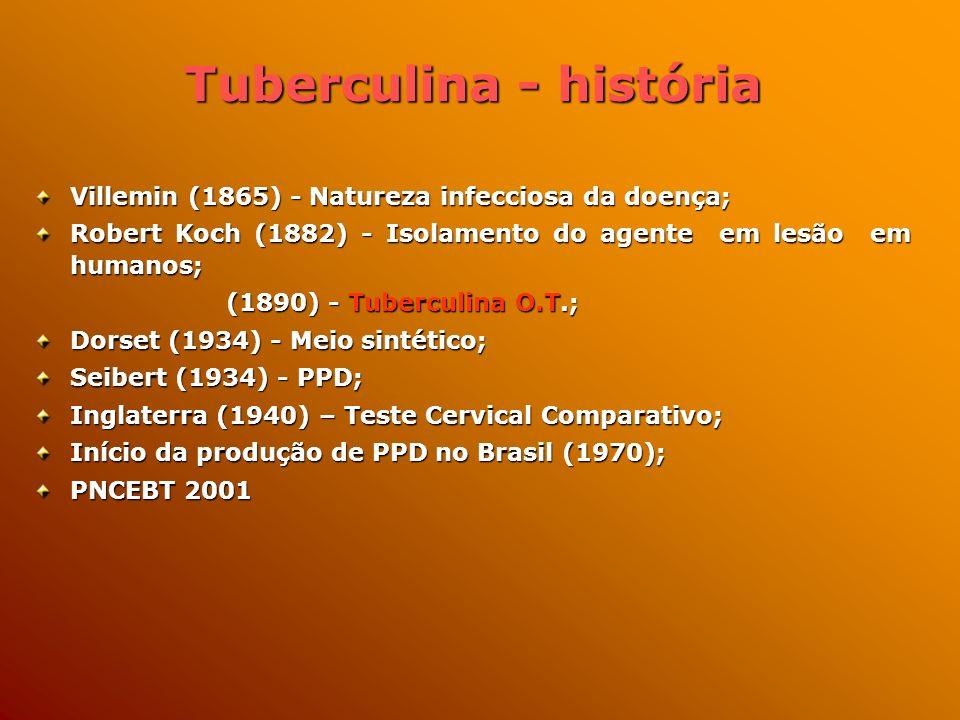 Tuberculina - história