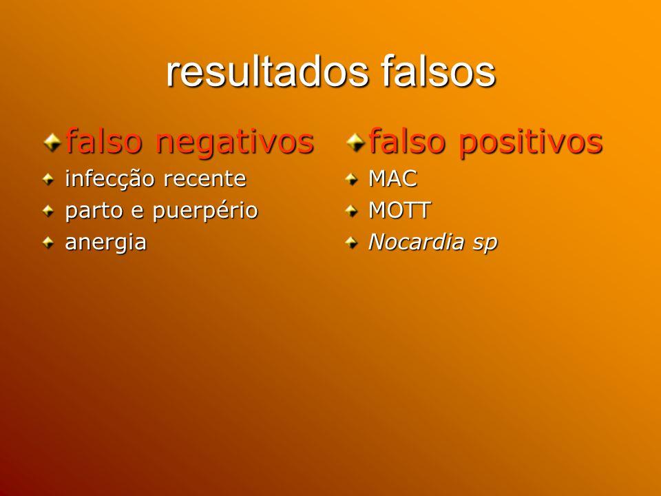resultados falsos falso negativos falso positivos infecção recente