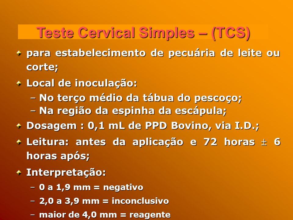 Teste Cervical Simples – (TCS)