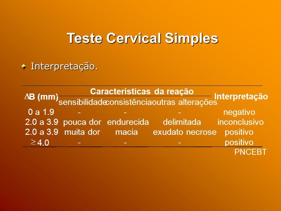 Teste Cervical Simples