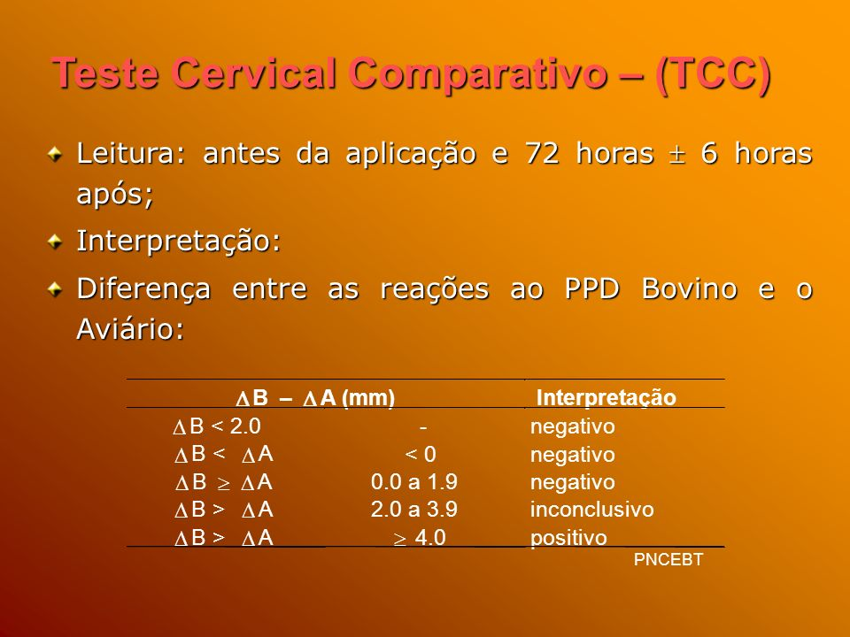 Teste Cervical Comparativo – (TCC)