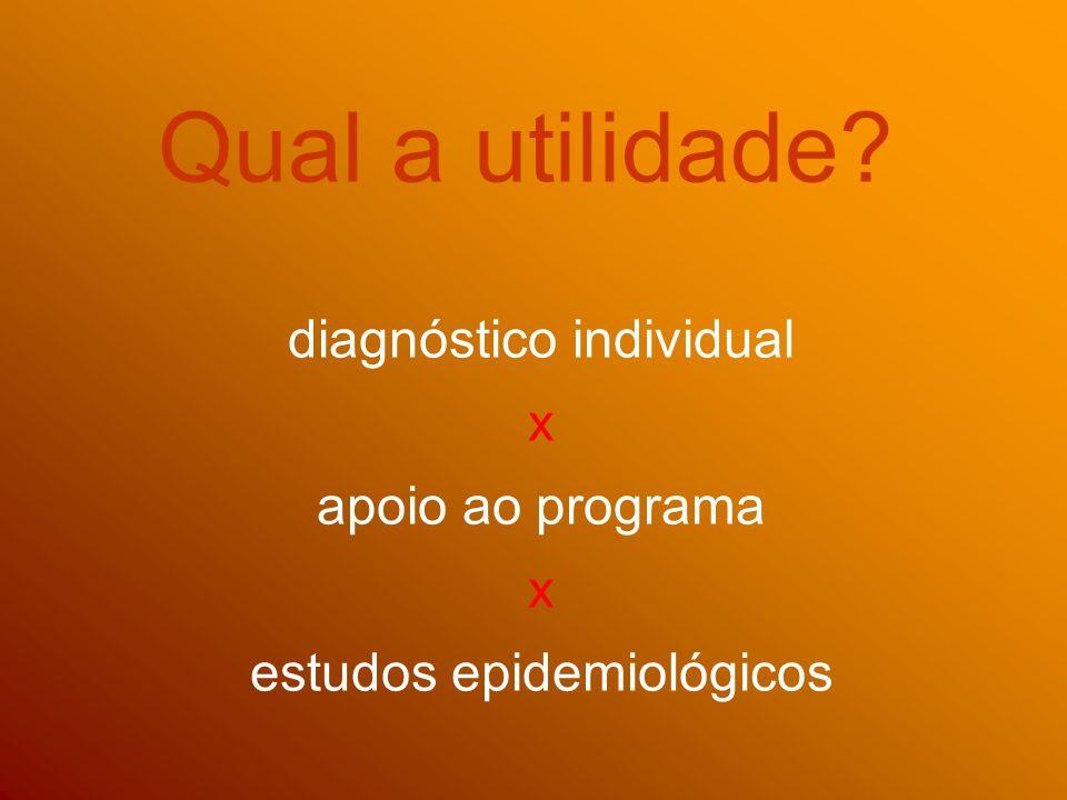 Qual a utilidade diagnóstico individual x apoio ao programa