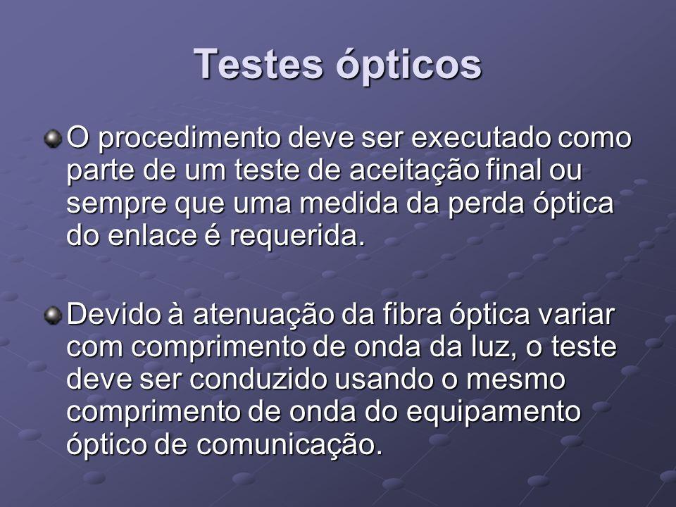 Testes ópticos