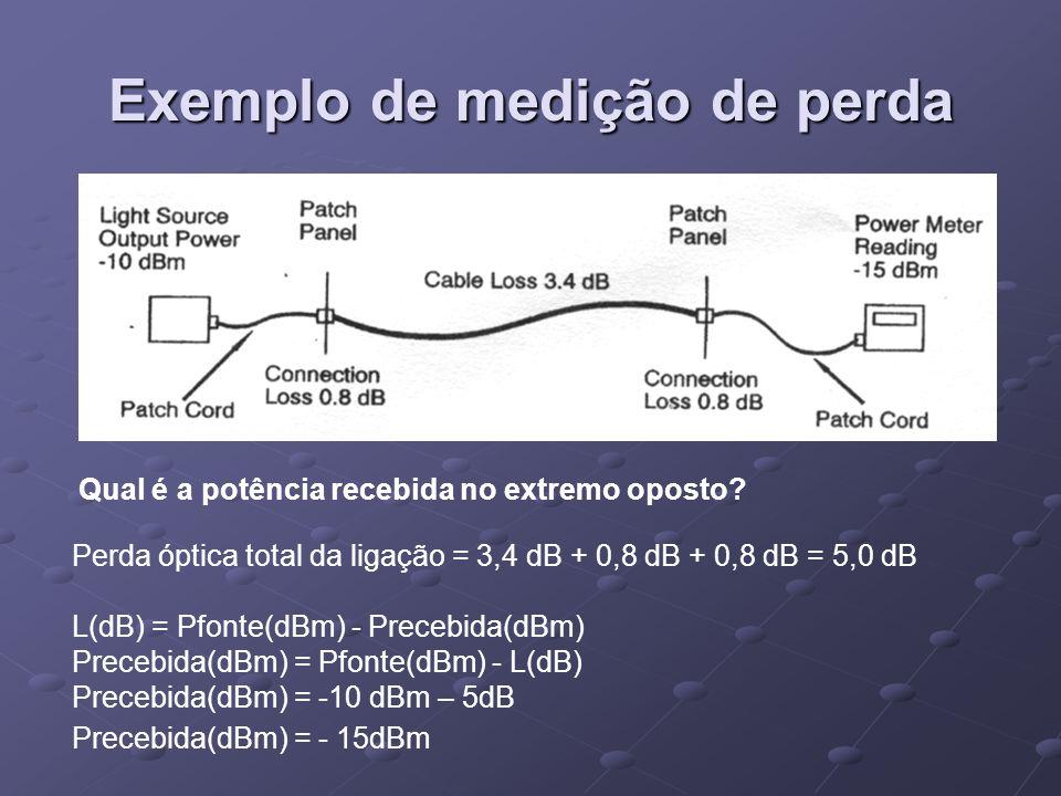 Exemplo de medição de perda