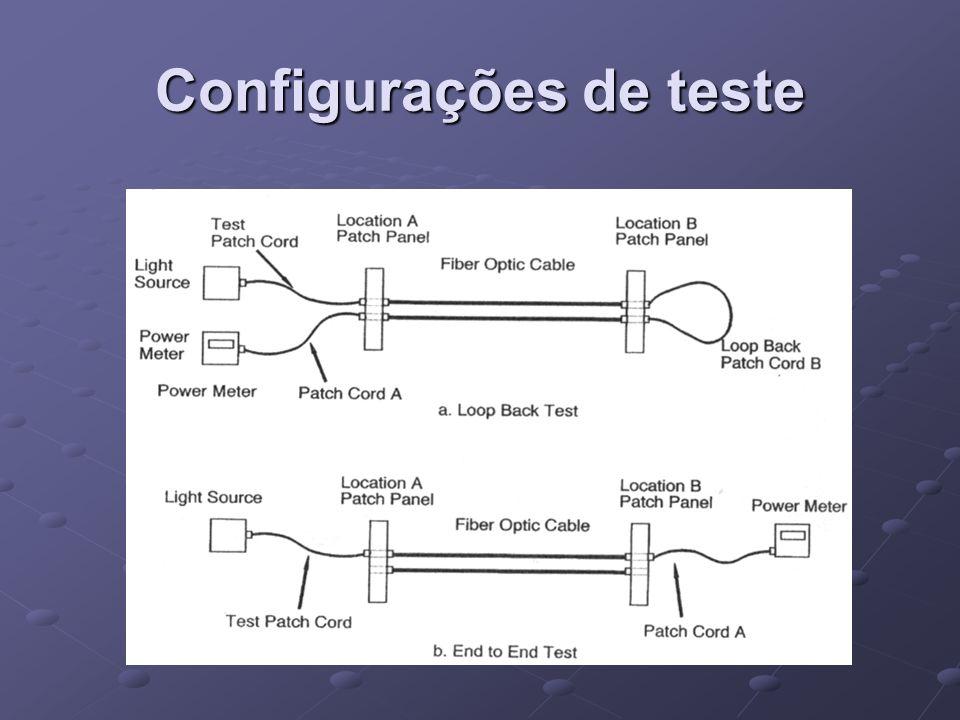 Configurações de teste