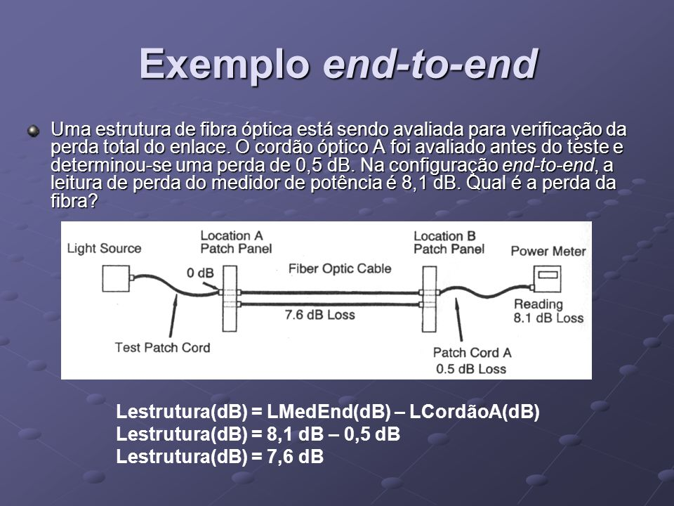 Exemplo end-to-end