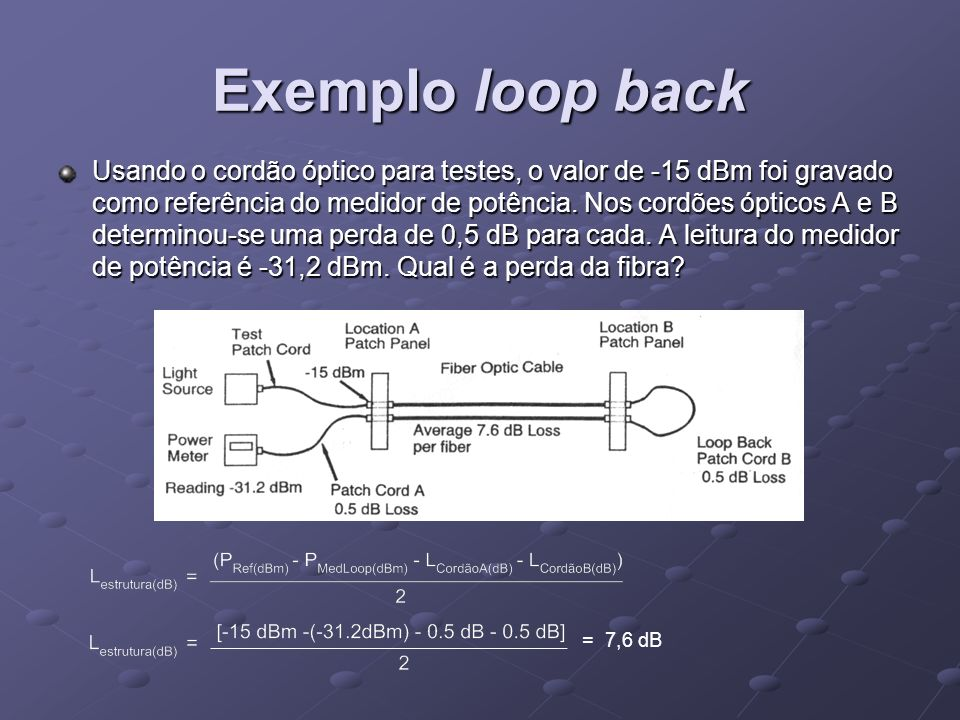 Exemplo loop back