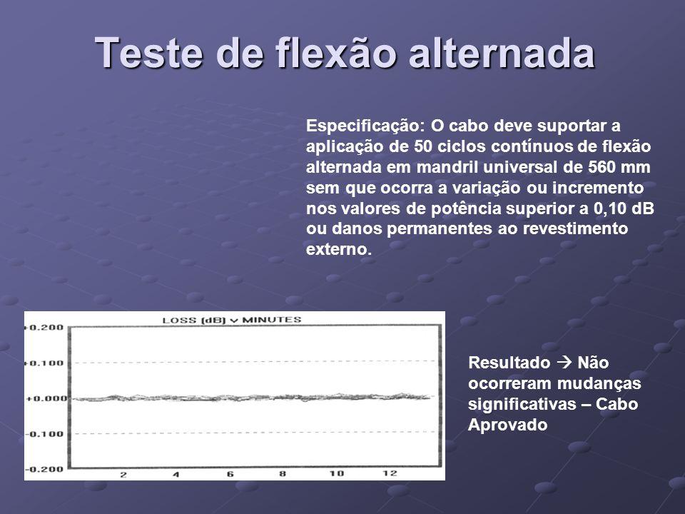 Teste de flexão alternada