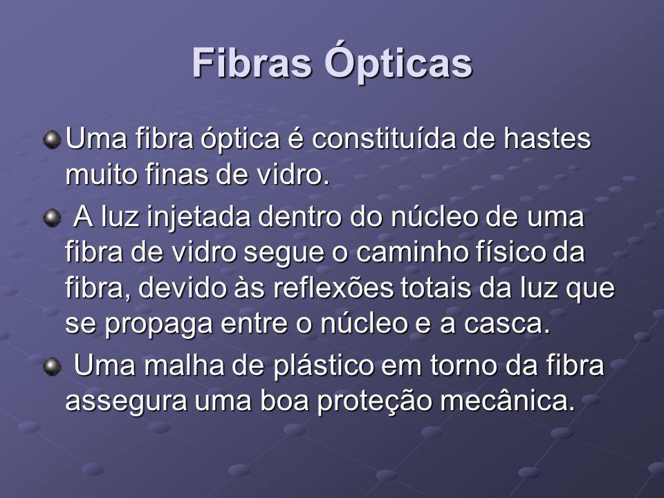 Fibras Ópticas Uma fibra óptica é constituída de hastes muito finas de vidro.