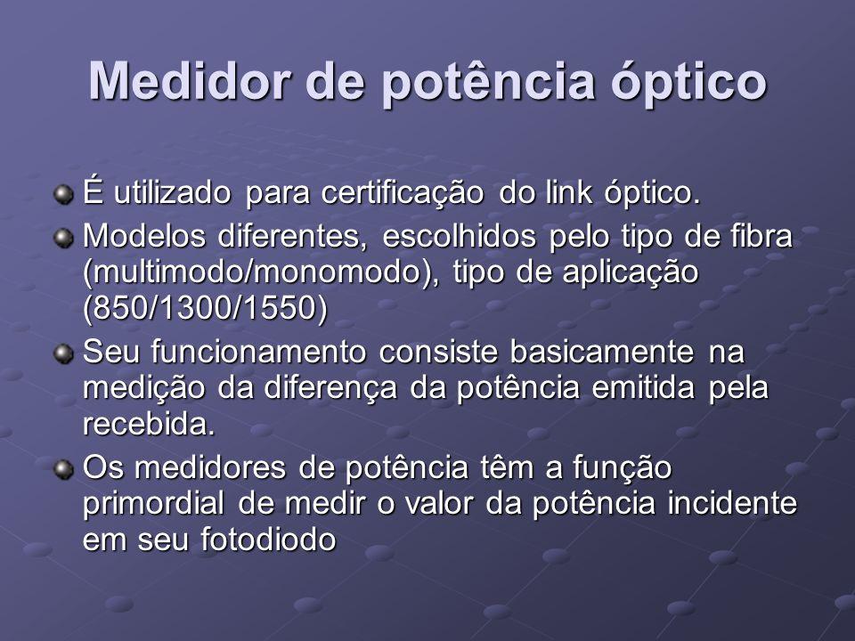 Medidor de potência óptico