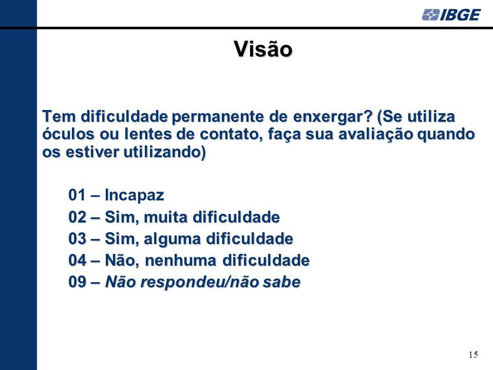 Visão Tem dificuldade permanente de enxergar (Se utiliza óculos ou lentes de contato, faça sua avaliação quando os estiver utilizando)