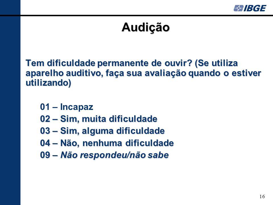 Audição Tem dificuldade permanente de ouvir (Se utiliza aparelho auditivo, faça sua avaliação quando o estiver utilizando)