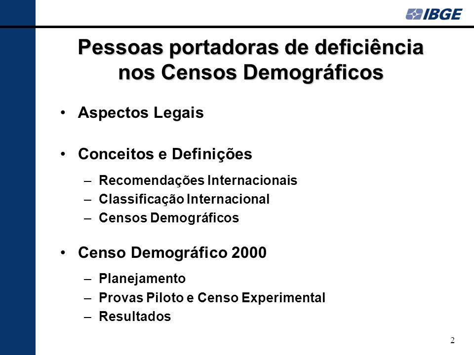 Pessoas portadoras de deficiência nos Censos Demográficos