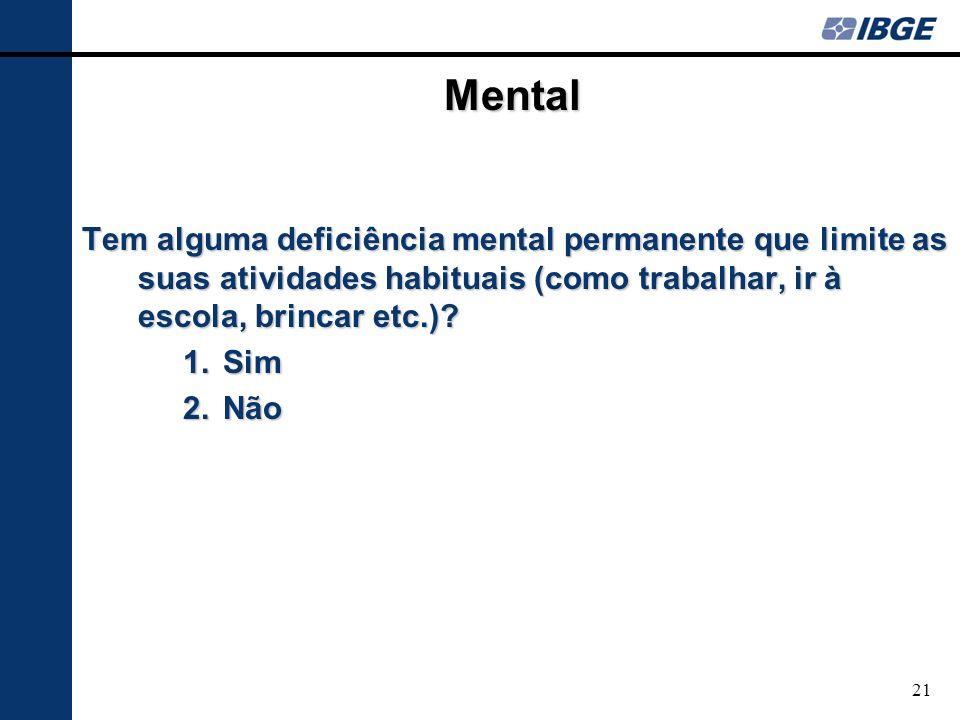 Mental Tem alguma deficiência mental permanente que limite as suas atividades habituais (como trabalhar, ir à escola, brincar etc.)