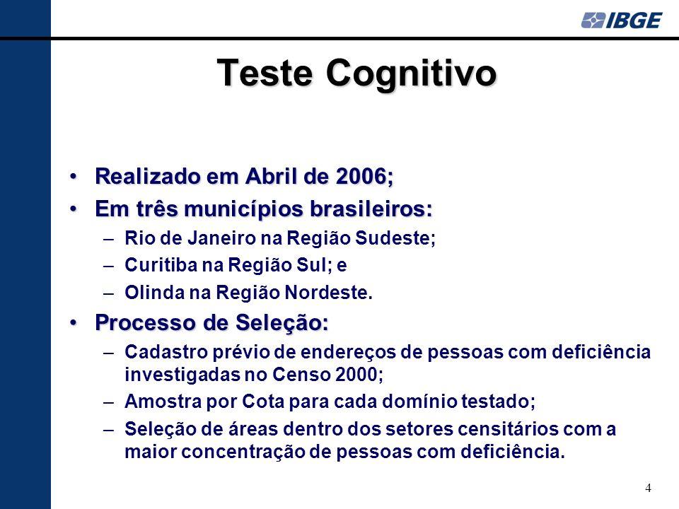 Teste Cognitivo Realizado em Abril de 2006;