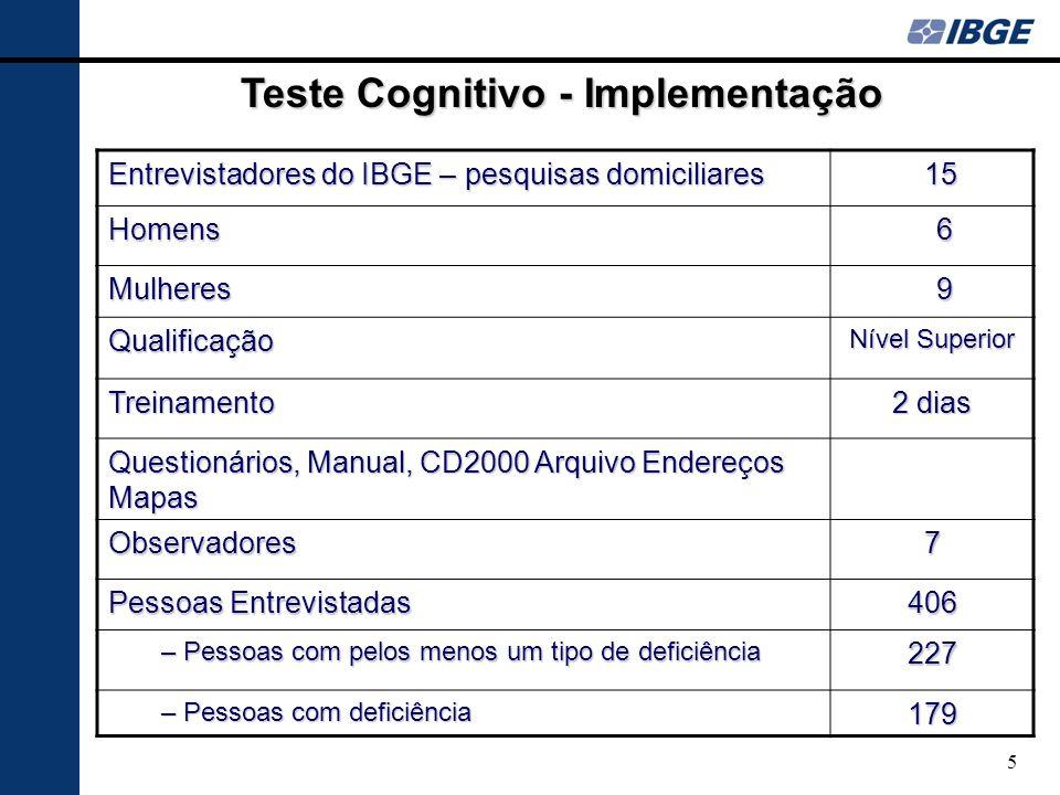 Teste Cognitivo - Implementação