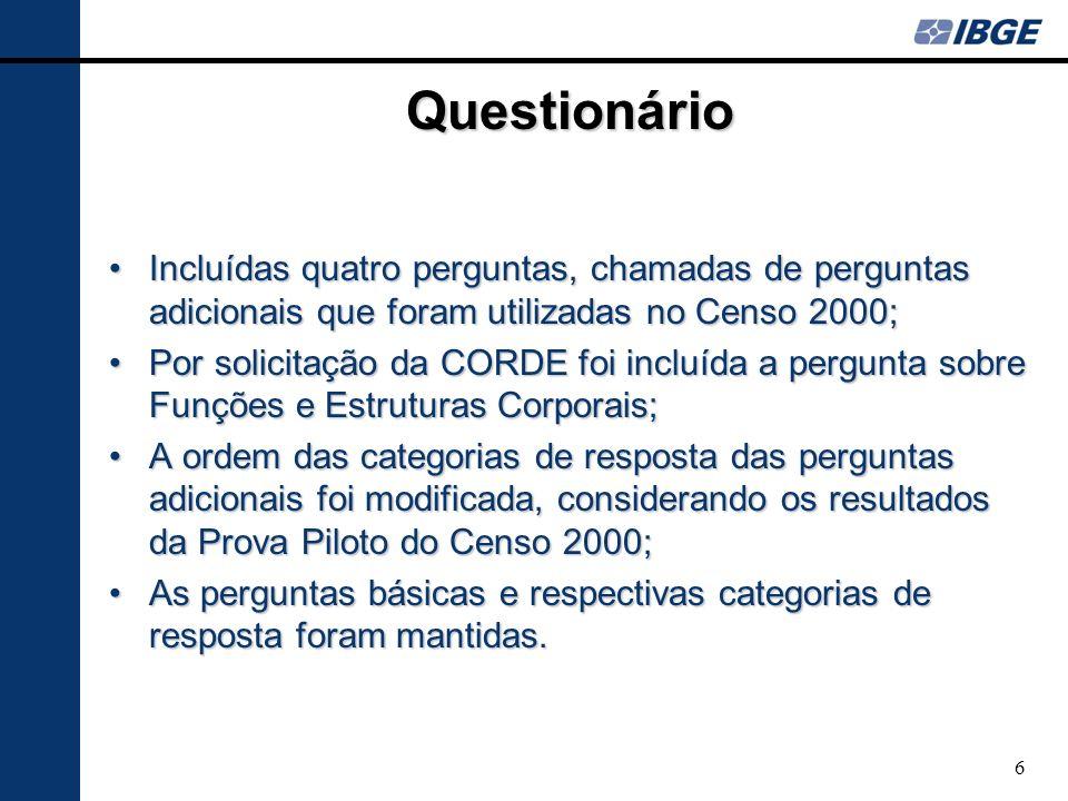 Questionário Incluídas quatro perguntas, chamadas de perguntas adicionais que foram utilizadas no Censo 2000;