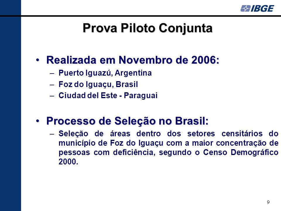 Prova Piloto Conjunta Realizada em Novembro de 2006: