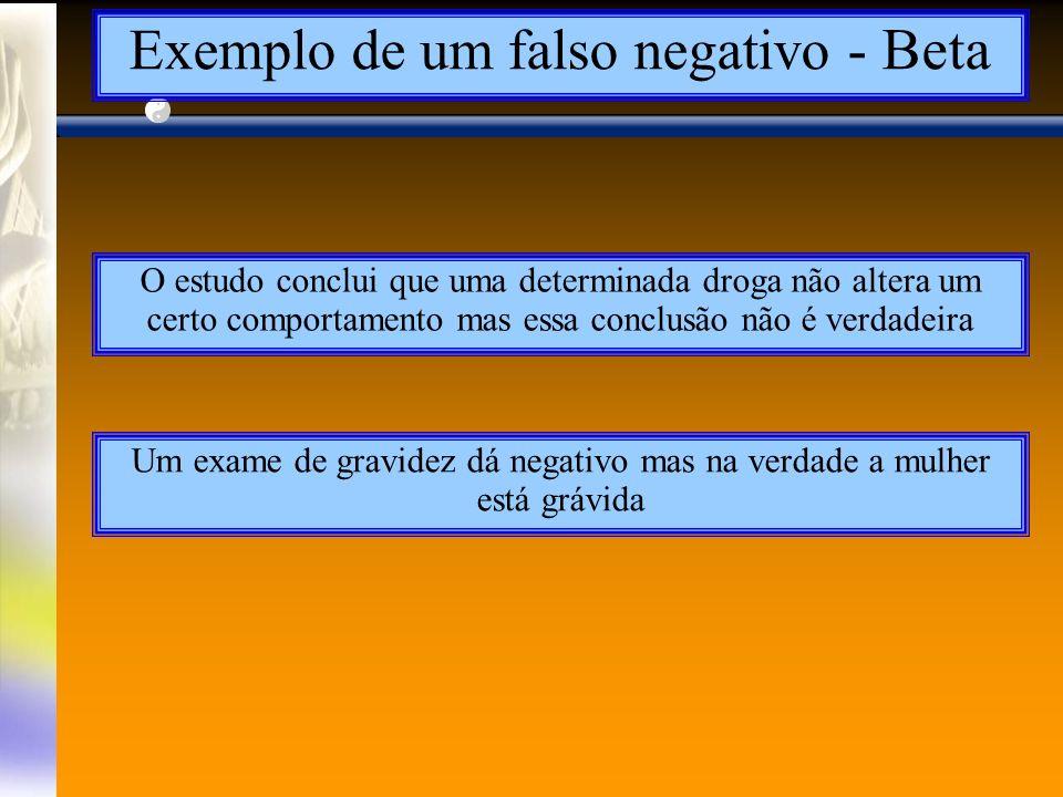 Exemplo de um falso negativo - Beta