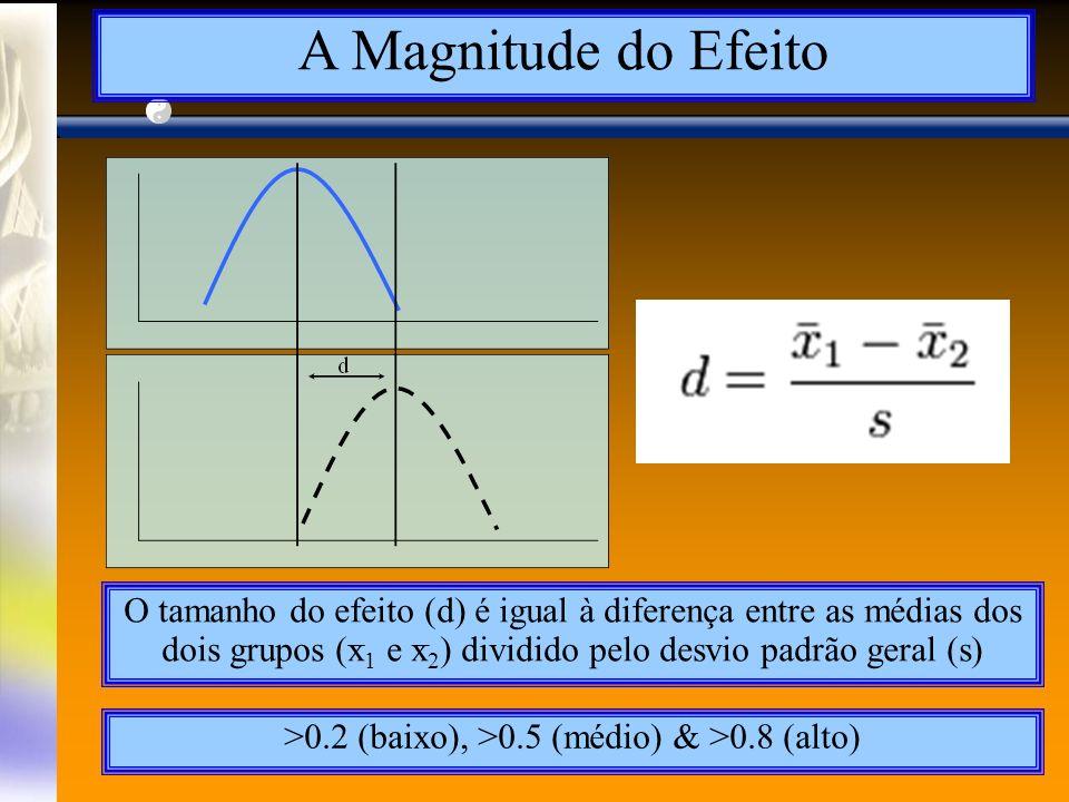 >0.2 (baixo), >0.5 (médio) & >0.8 (alto)