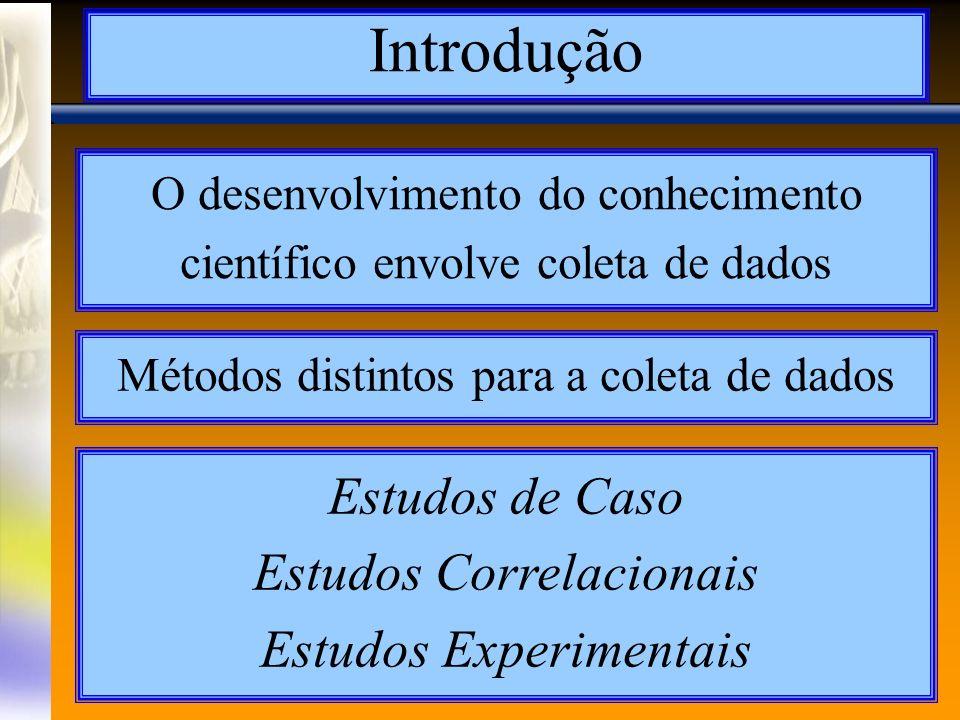 Introdução Estudos de Caso Estudos Correlacionais