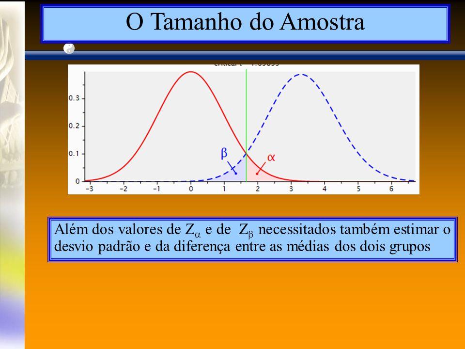 O Tamanho do Amostra Além dos valores de Za e de Zb necessitados também estimar o desvio padrão e da diferença entre as médias dos dois grupos.