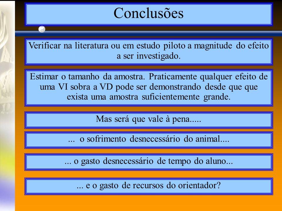 Conclusões Verificar na literatura ou em estudo piloto a magnitude do efeito a ser investigado.