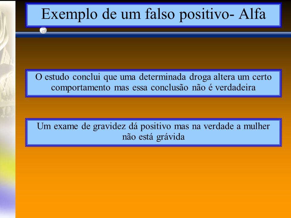 Exemplo de um falso positivo- Alfa