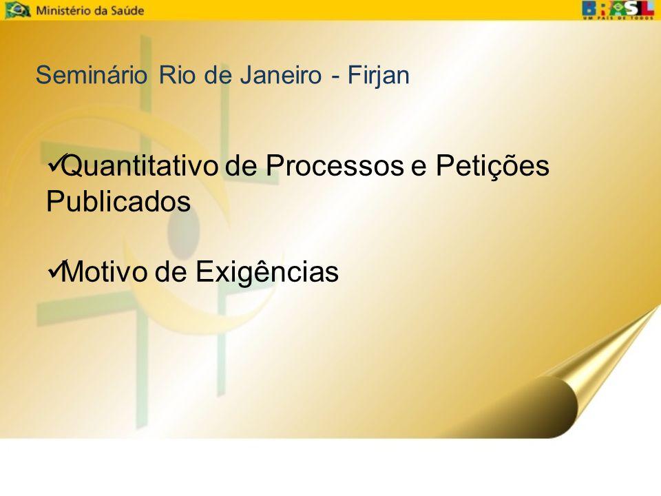 Quantitativo de Processos e Petições Publicados