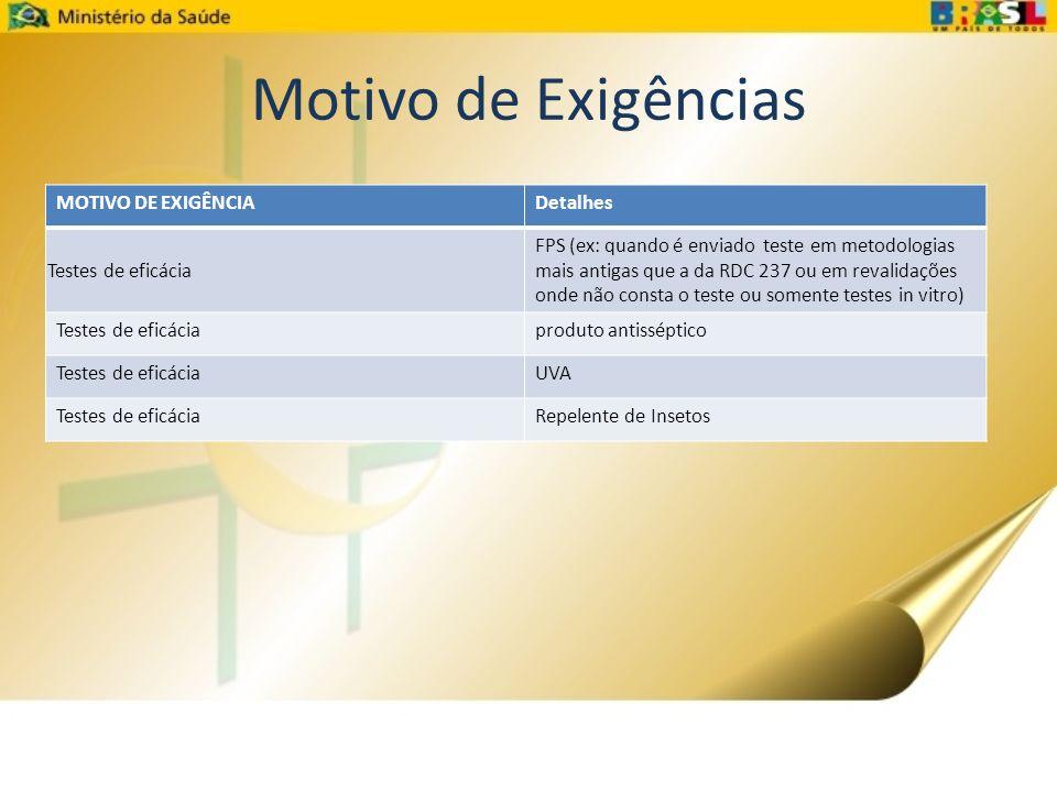 Motivo de Exigências MOTIVO DE EXIGÊNCIA Detalhes Testes de eficácia