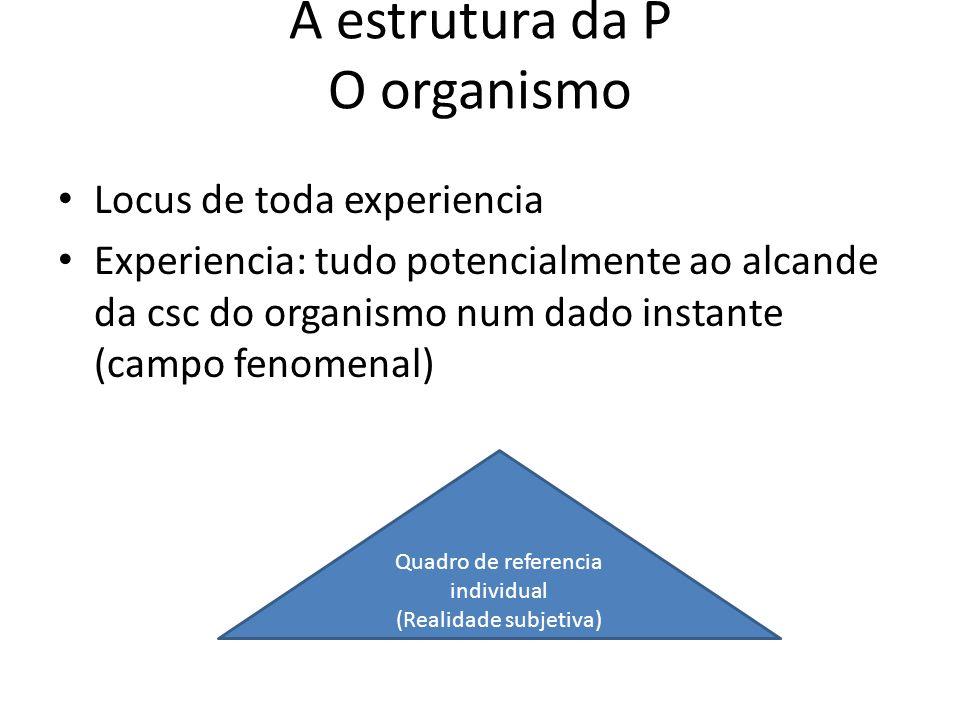 A estrutura da P O organismo
