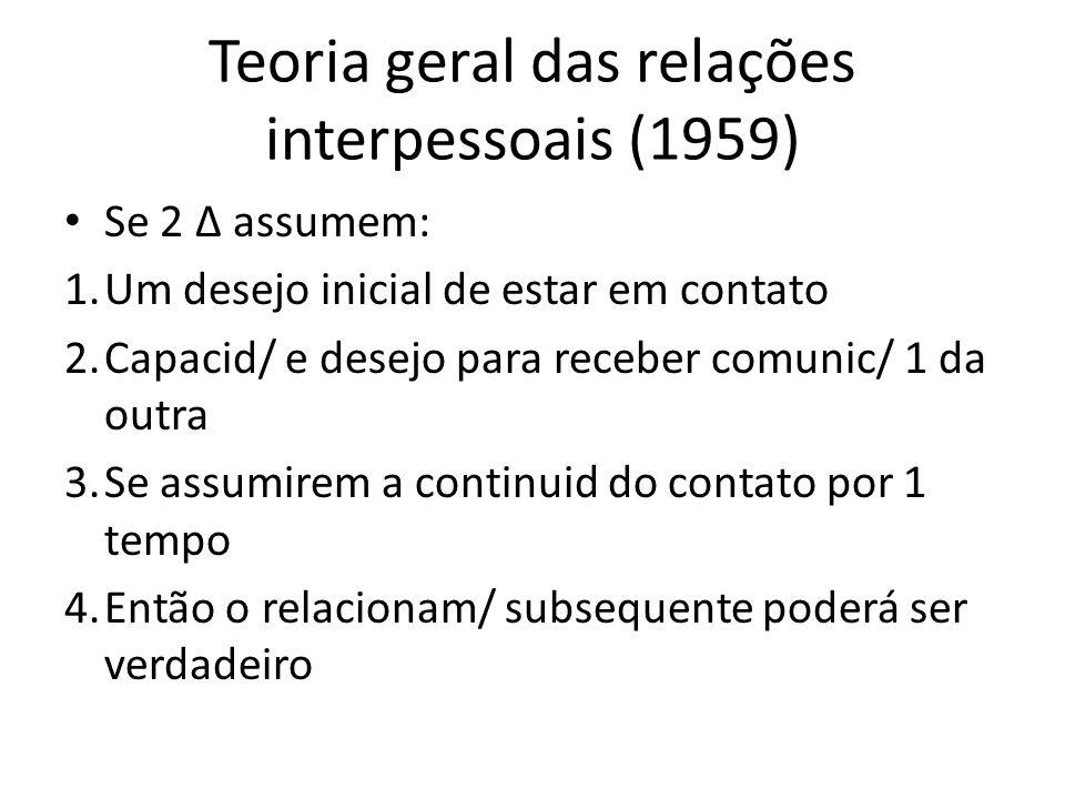 Teoria geral das relações interpessoais (1959)