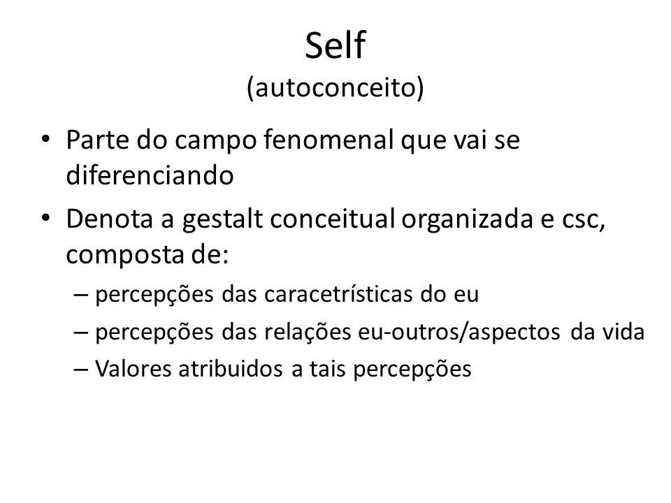 Self (autoconceito) Parte do campo fenomenal que vai se diferenciando