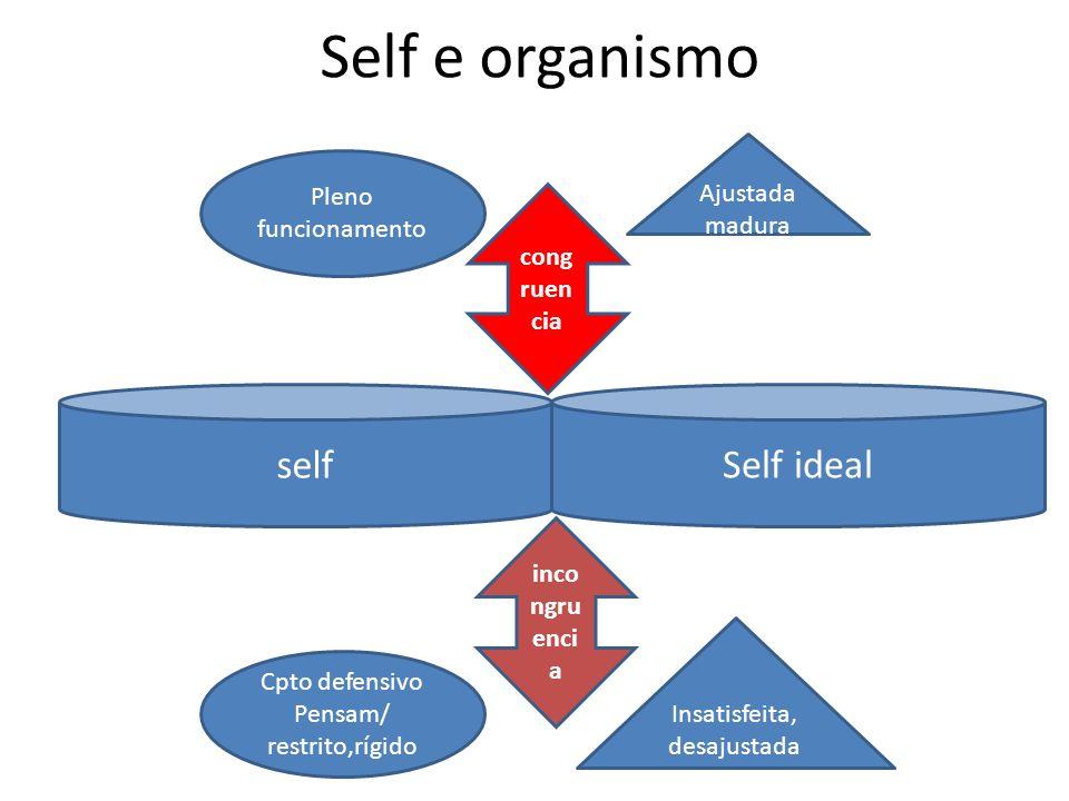 Self e organismo self Self ideal Ajustada Pleno funcionamento madura
