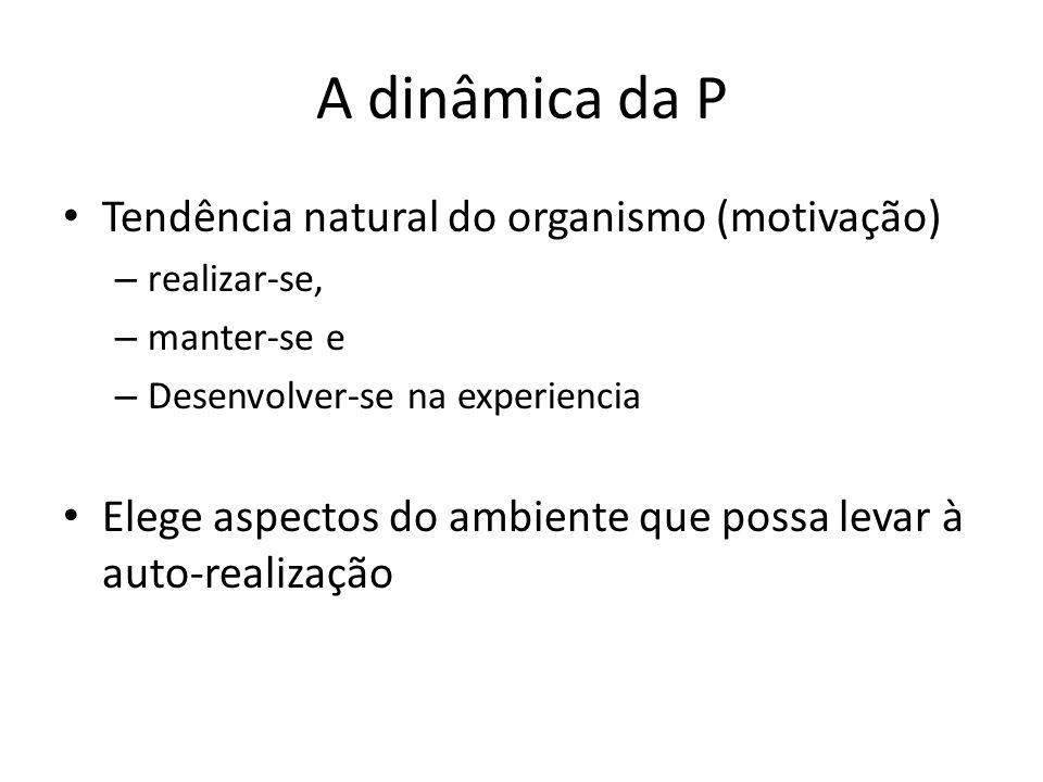 A dinâmica da P Tendência natural do organismo (motivação)