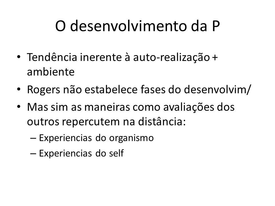 O desenvolvimento da P Tendência inerente à auto-realização + ambiente