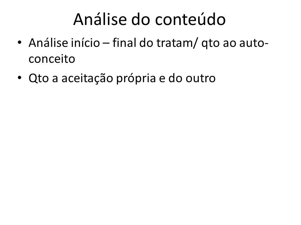 Análise do conteúdo Análise início – final do tratam/ qto ao auto-conceito.